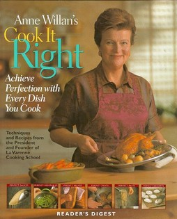 Cook it Right